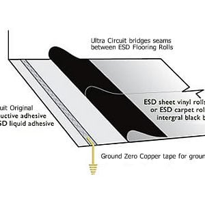 Ultra Circuit Tape
